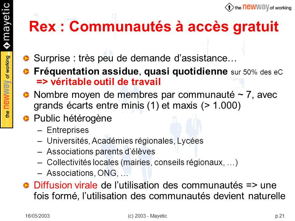 Rex : Communautés à accès gratuit