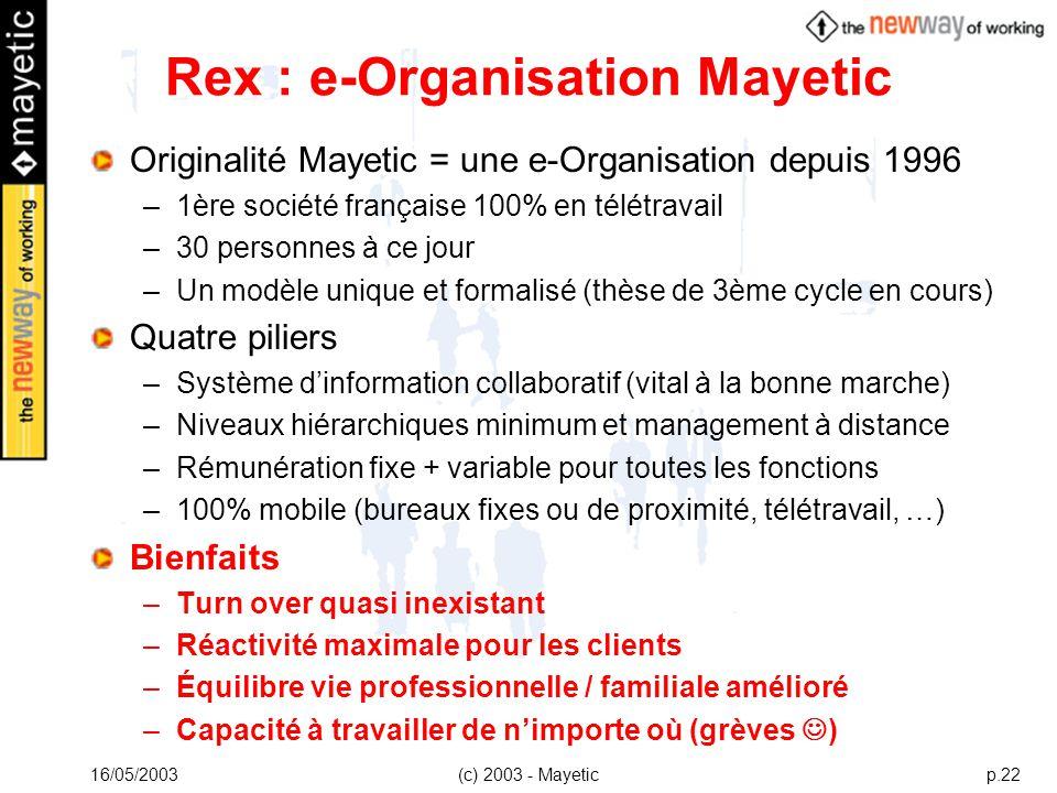 Rex : e-Organisation Mayetic