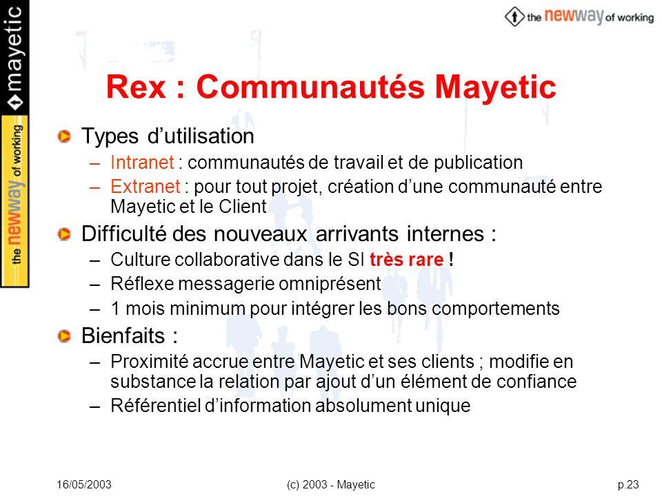 Rex : Communautés Mayetic