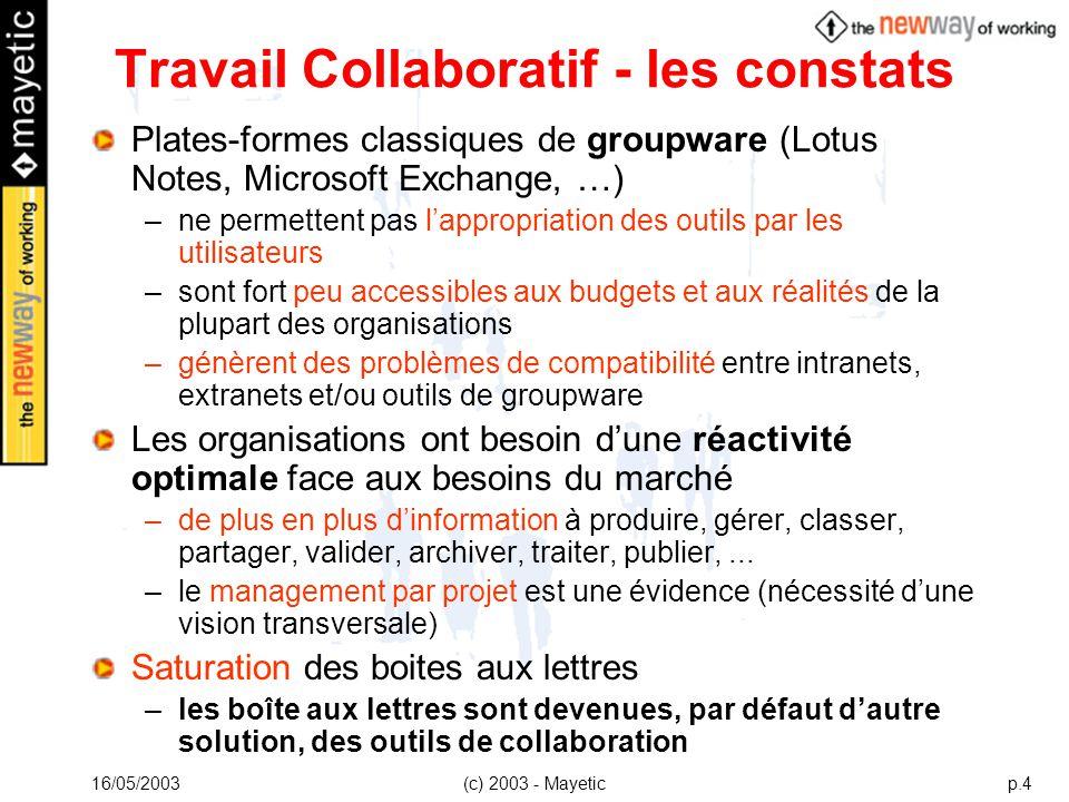 Travail Collaboratif - les constats