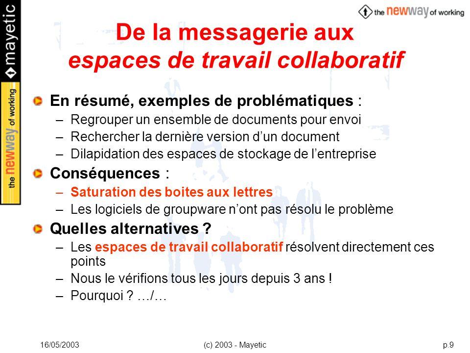 De la messagerie aux espaces de travail collaboratif
