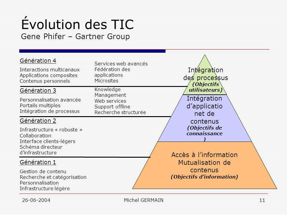 Évolution des TIC Gene Phifer – Gartner Group