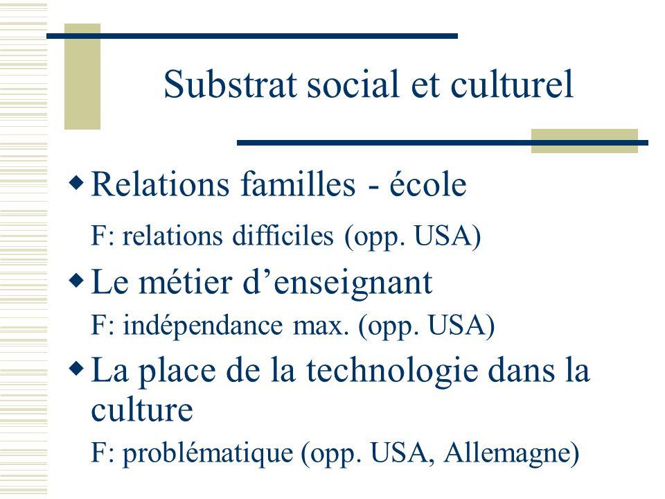 Substrat social et culturel
