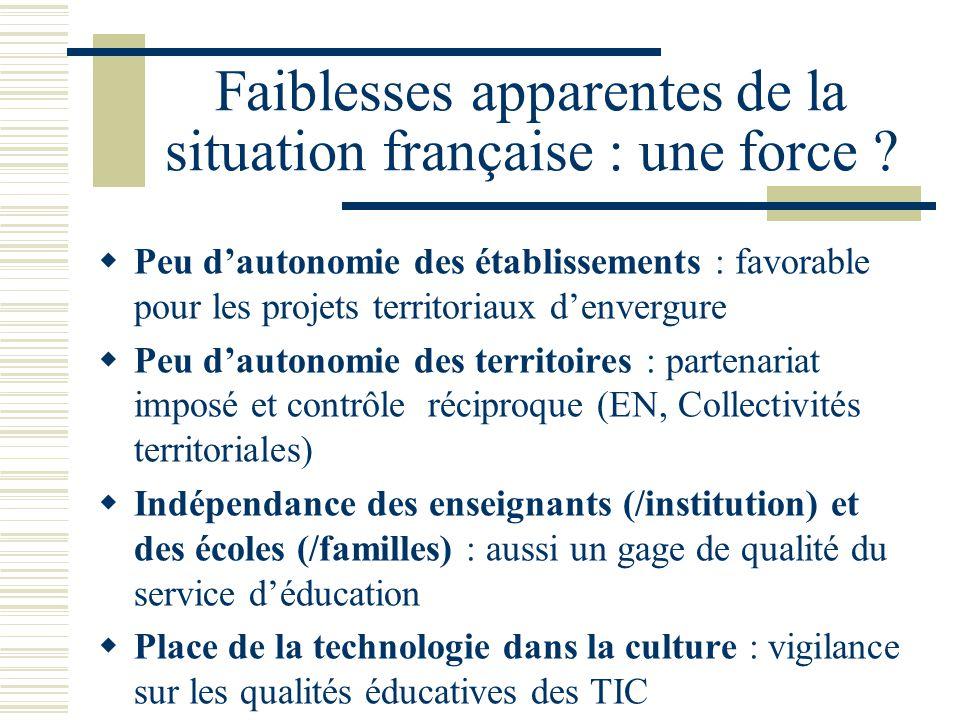 Faiblesses apparentes de la situation française : une force