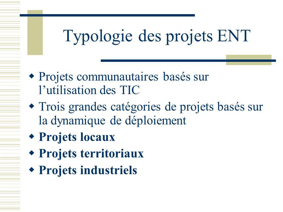Typologie des projets ENT