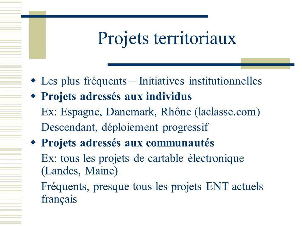 Projets territoriaux Les plus fréquents – Initiatives institutionnelles. Projets adressés aux individus.