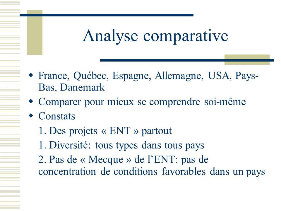 Analyse comparative France, Québec, Espagne, Allemagne, USA, Pays-Bas, Danemark. Comparer pour mieux se comprendre soi-même.