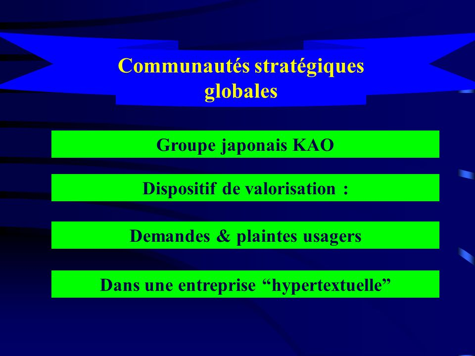 Communautés stratégiques globales