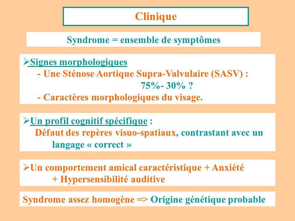 Syndrome = ensemble de symptômes