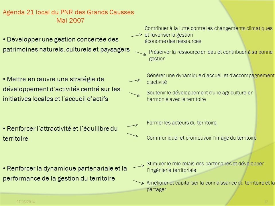 Agenda 21 local du PNR des Grands Causses Mai 2007