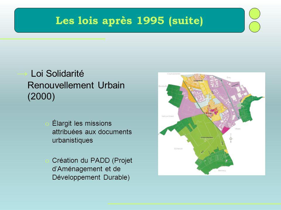 → Loi Solidarité Renouvellement Urbain (2000)