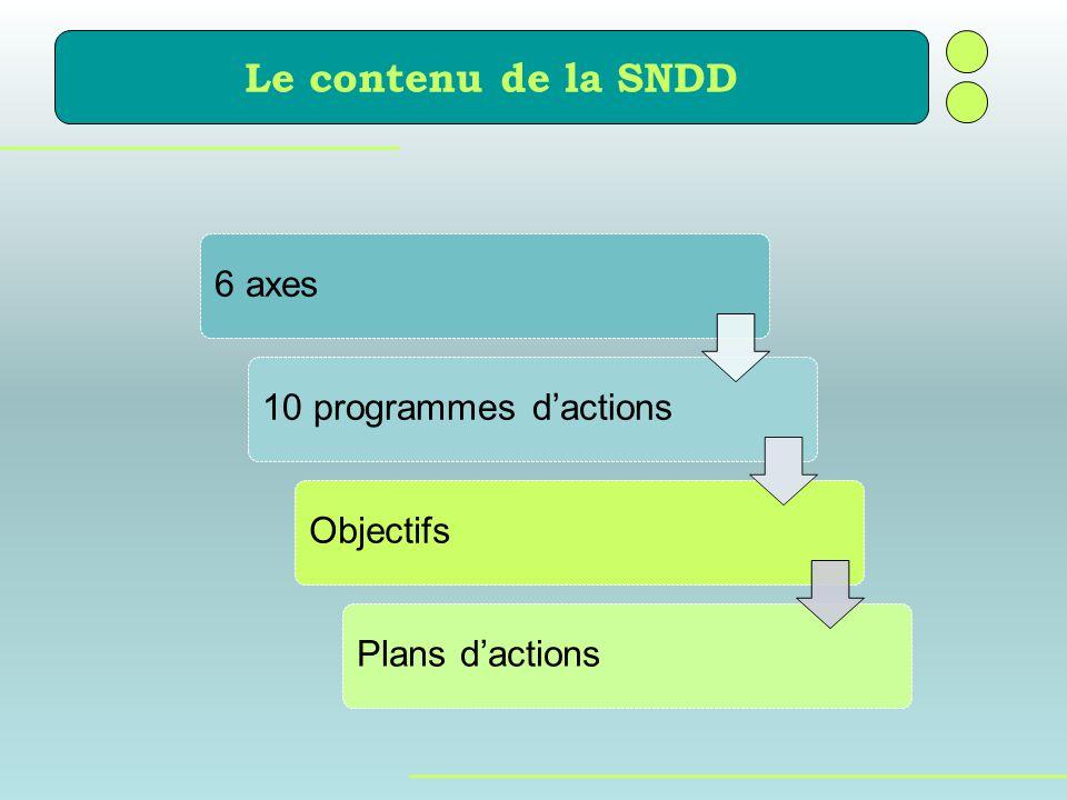 Le contenu de la SNDD 6 axes 10 programmes d'actions Objectifs