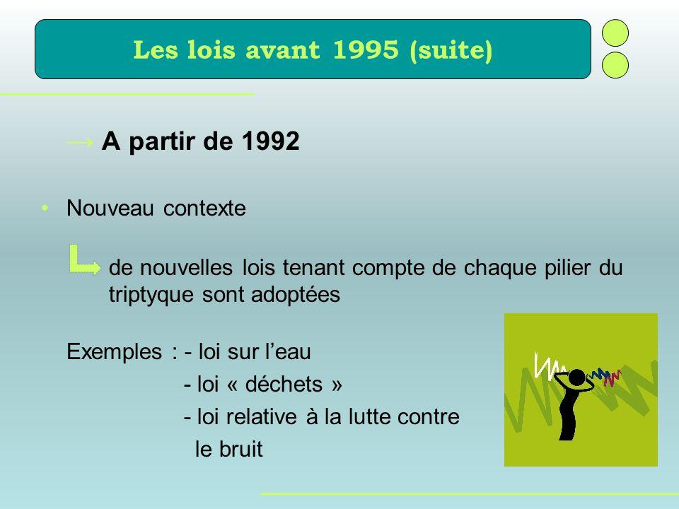 Les lois avant 1995 (suite) → A partir de 1992 Nouveau contexte