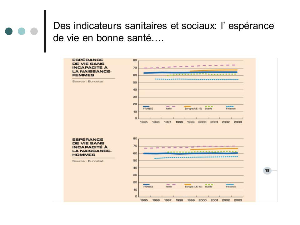 Des indicateurs sanitaires et sociaux: l' espérance de vie en bonne santé….