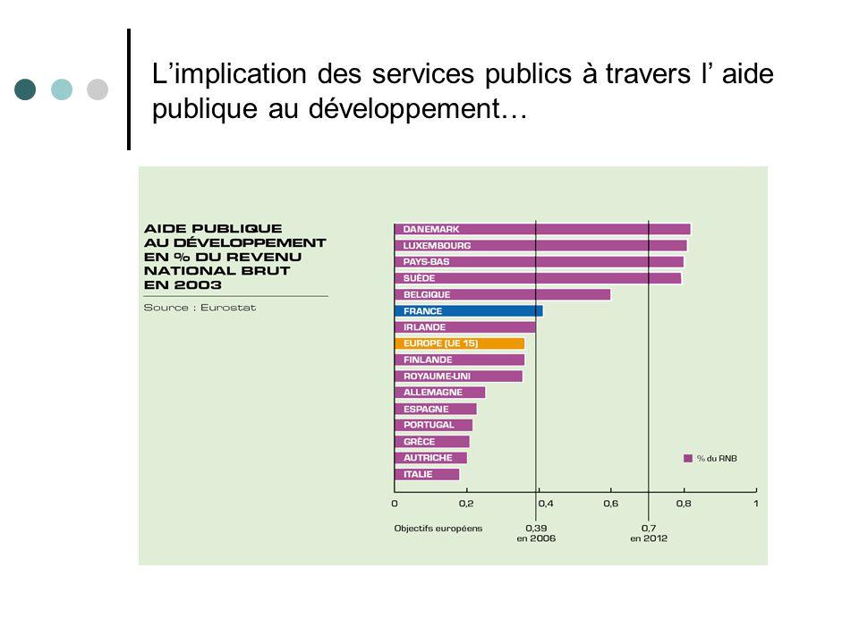 L'implication des services publics à travers l' aide publique au développement…