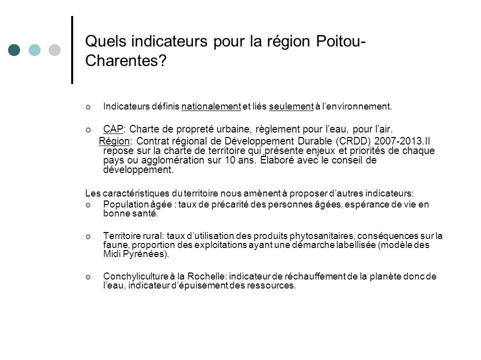 Quels indicateurs pour la région Poitou-Charentes