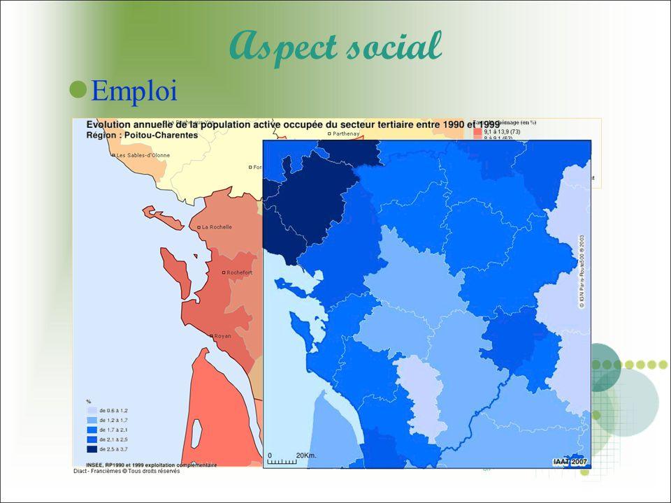 Aspect social Emploi.
