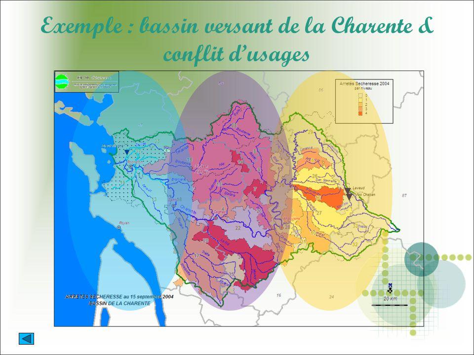 Exemple : bassin versant de la Charente & conflit d'usages