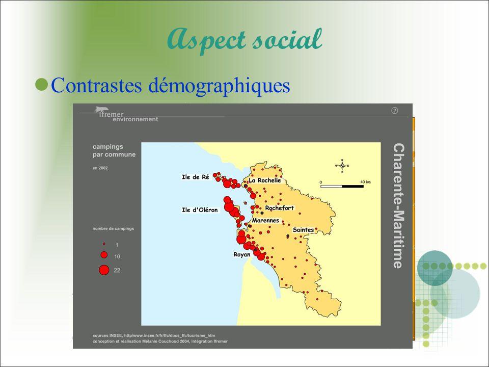 Aspect social Contrastes démographiques 9
