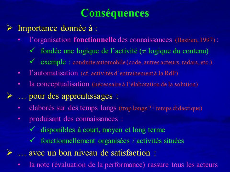Conséquences Importance donnée à : … pour des apprentissages :