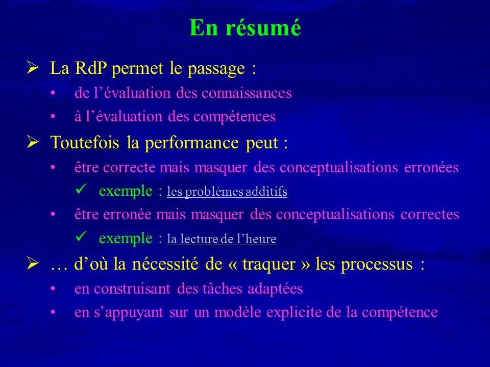 En résumé La RdP permet le passage : Toutefois la performance peut :