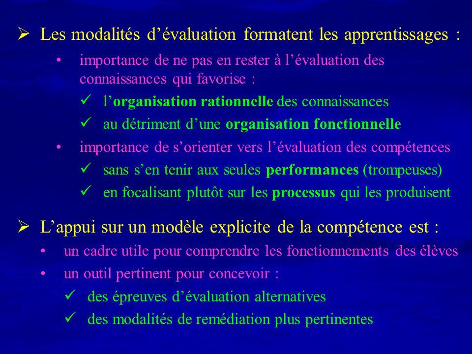 Les modalités d'évaluation formatent les apprentissages :