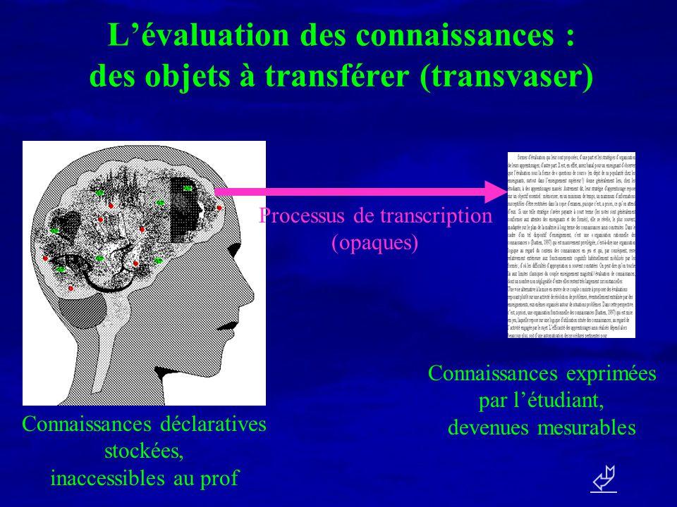L'évaluation des connaissances : des objets à transférer (transvaser)