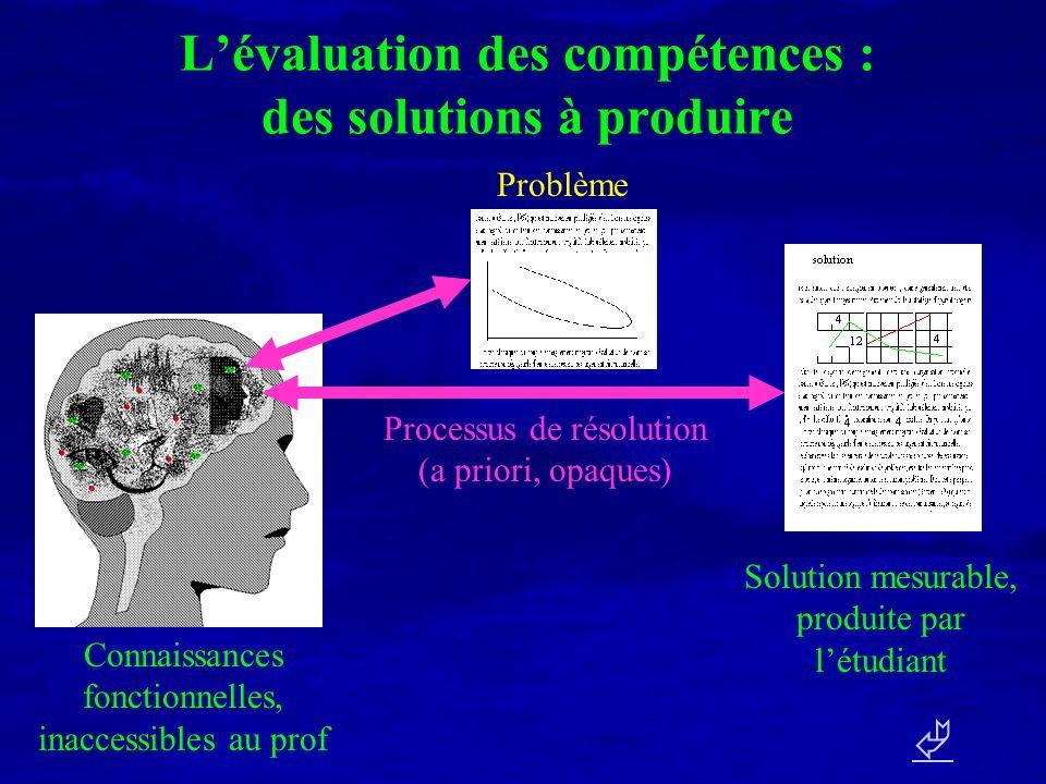 L'évaluation des compétences : des solutions à produire