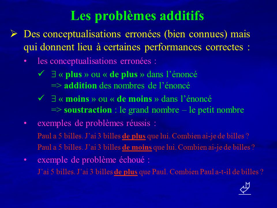 Les problèmes additifs