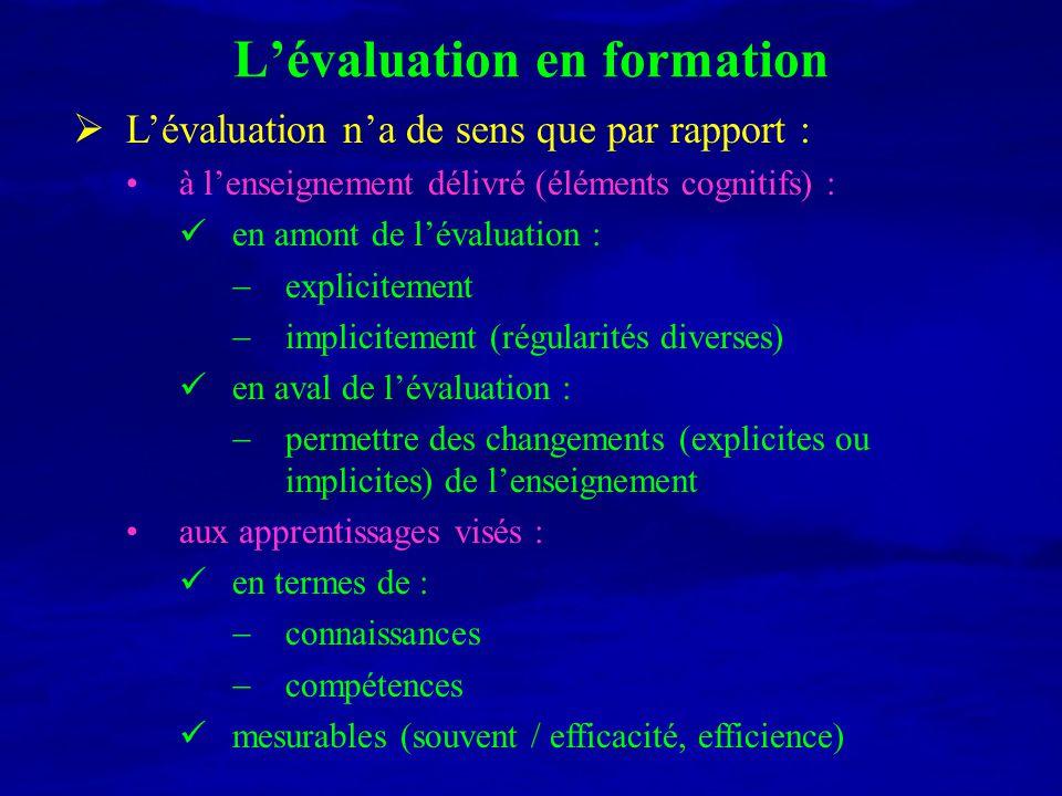 L'évaluation en formation