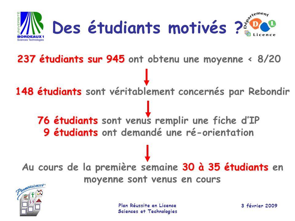 237 étudiants sur 945 ont obtenu une moyenne < 8/20