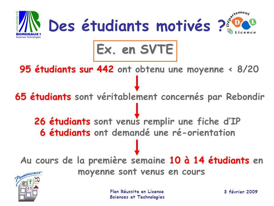 95 étudiants sur 442 ont obtenu une moyenne < 8/20