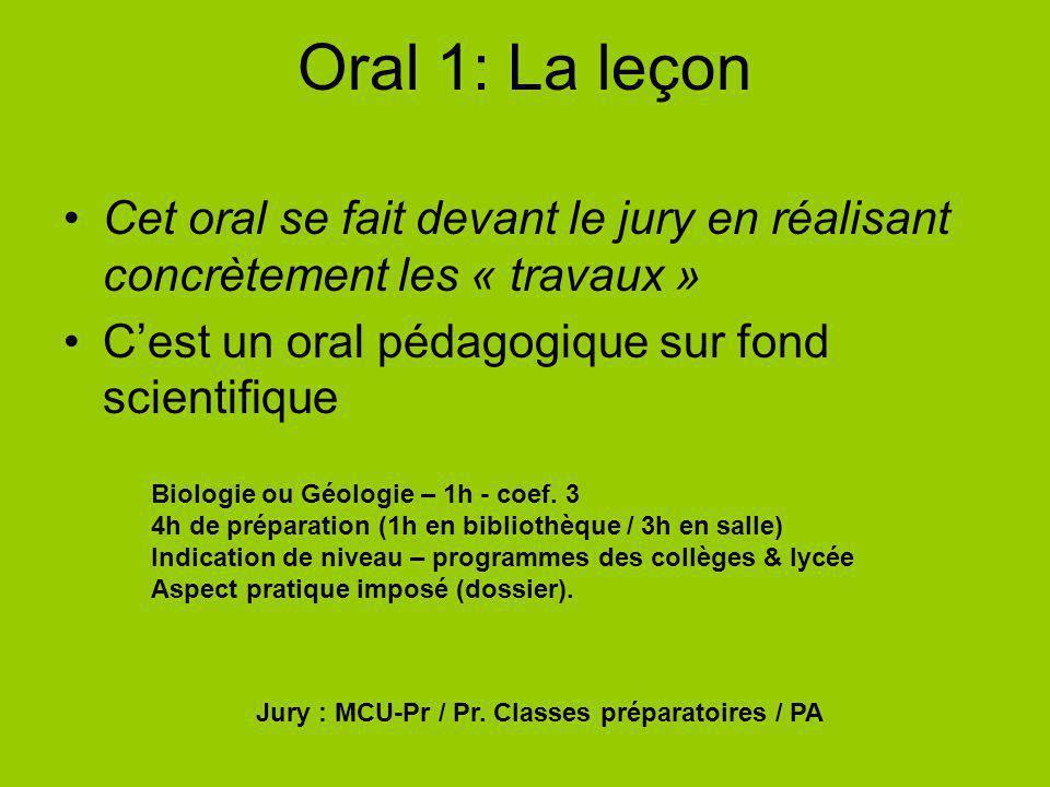 Oral 1: La leçon Cet oral se fait devant le jury en réalisant concrètement les « travaux » C'est un oral pédagogique sur fond scientifique.