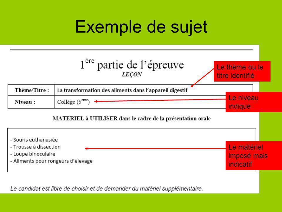 Exemple de sujet Le thème ou le titre identifié Le niveau indiqué