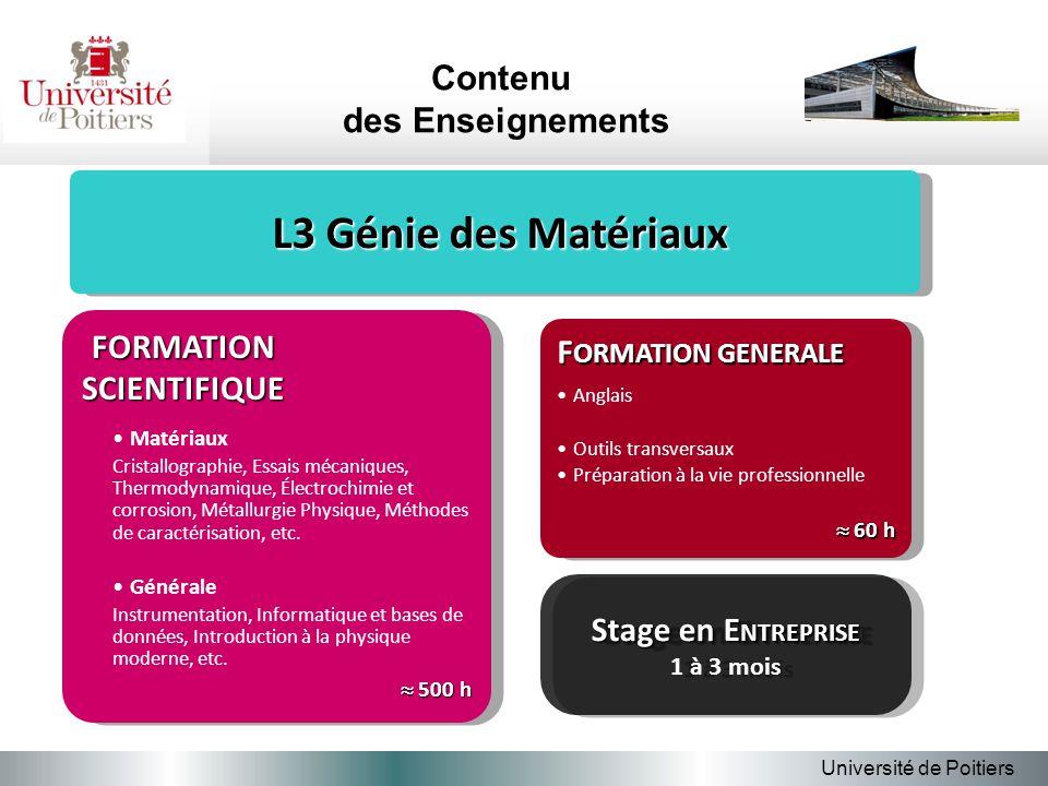 L3 Génie des Matériaux Contenu des Enseignements