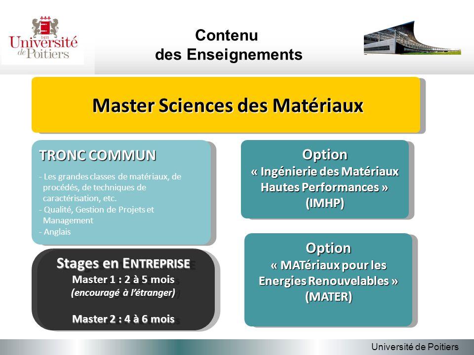 Master Sciences des Matériaux