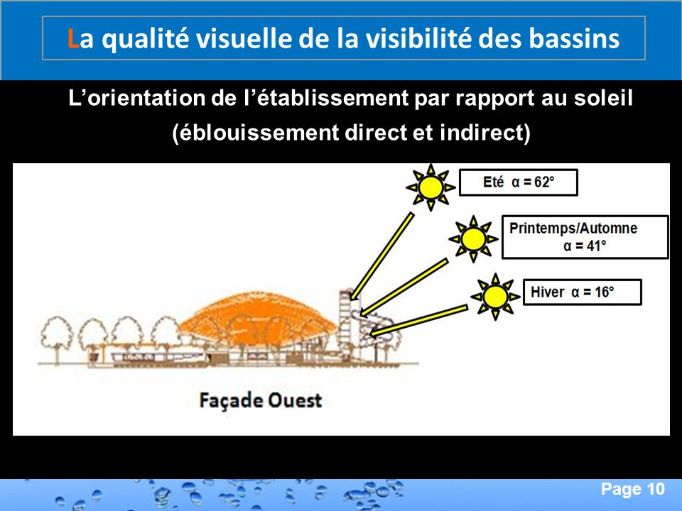 La qualité visuelle de la visibilité des bassins