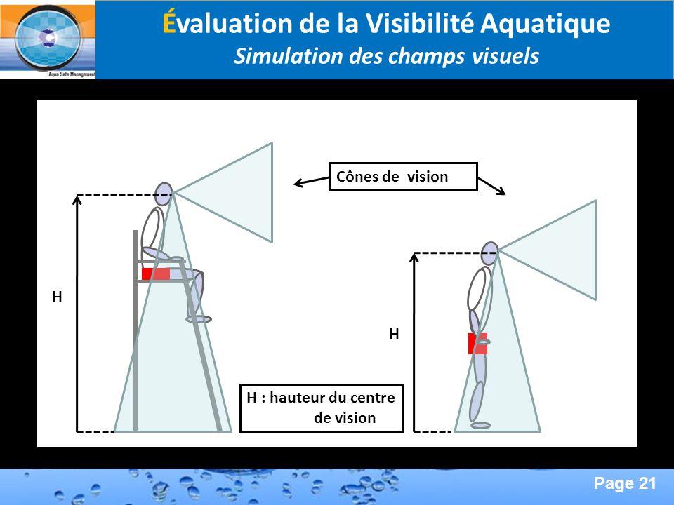 Évaluation de la Visibilité Aquatique Simulation des champs visuels