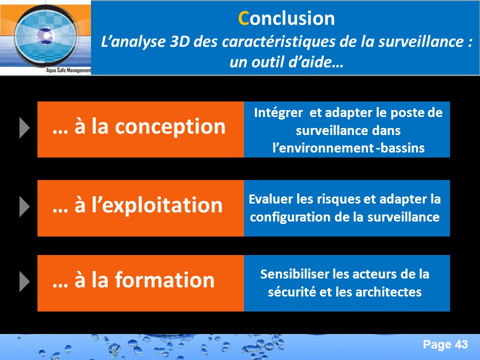L'analyse 3D des caractéristiques de la surveillance :