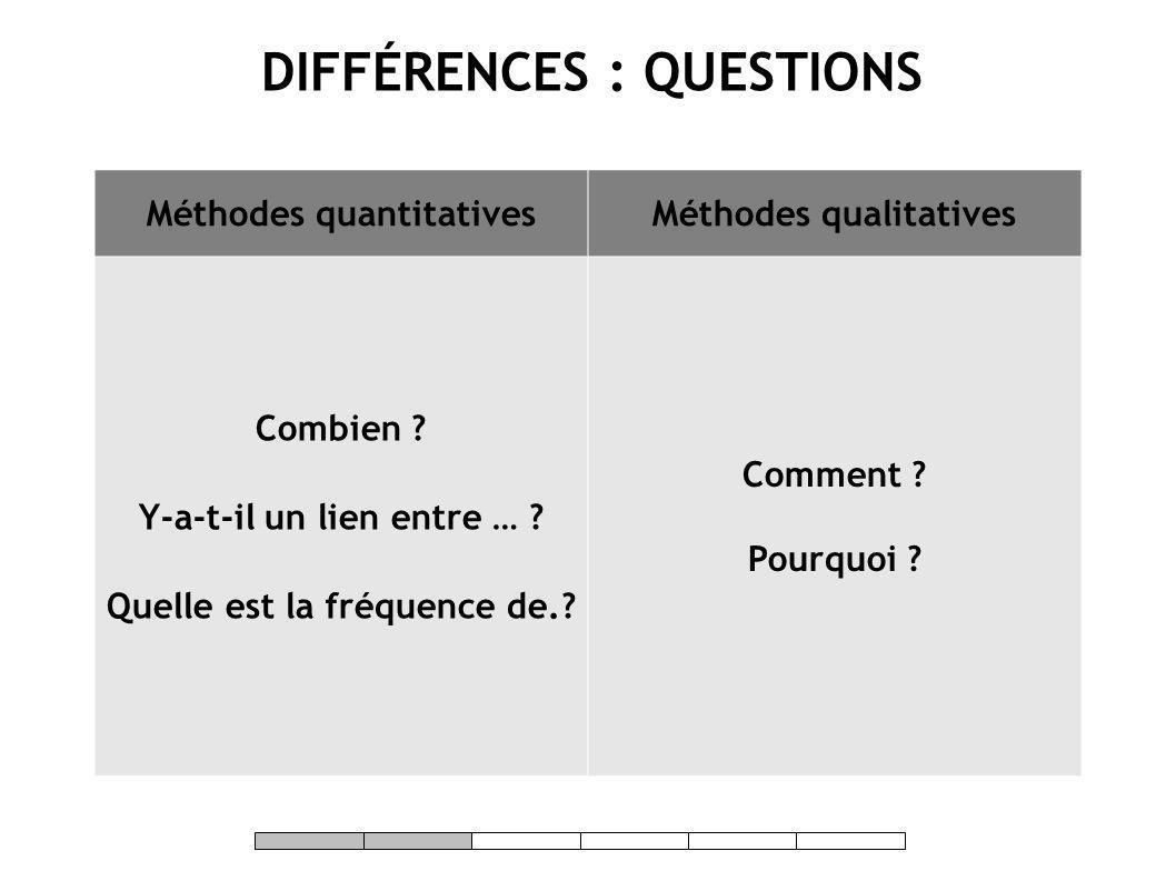 DIFFÉRENCES : QUESTIONS