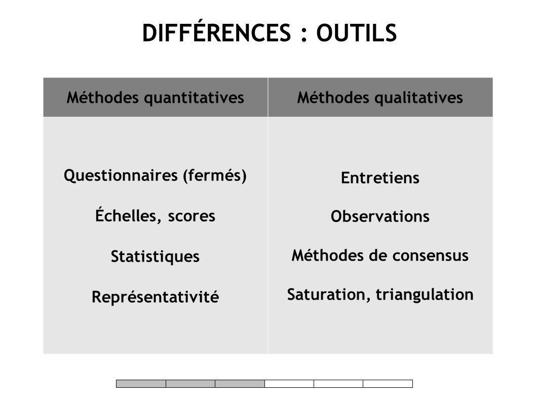 DIFFÉRENCES : OUTILS Méthodes quantitatives Méthodes qualitatives