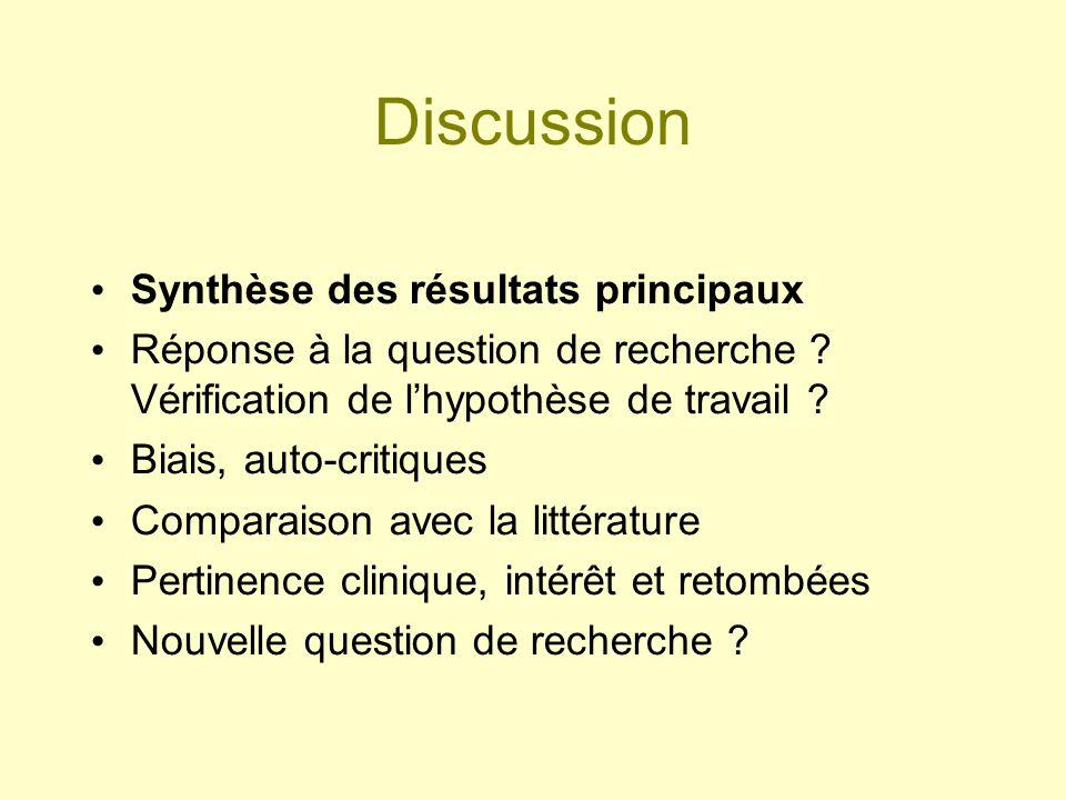Discussion Synthèse des résultats principaux