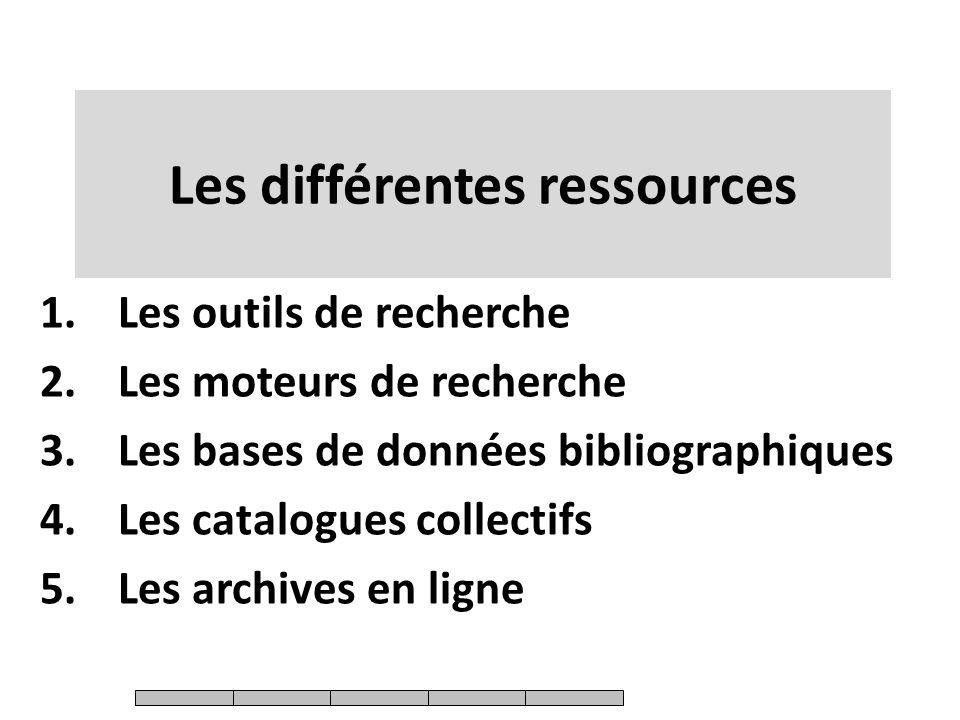 Les différentes ressources