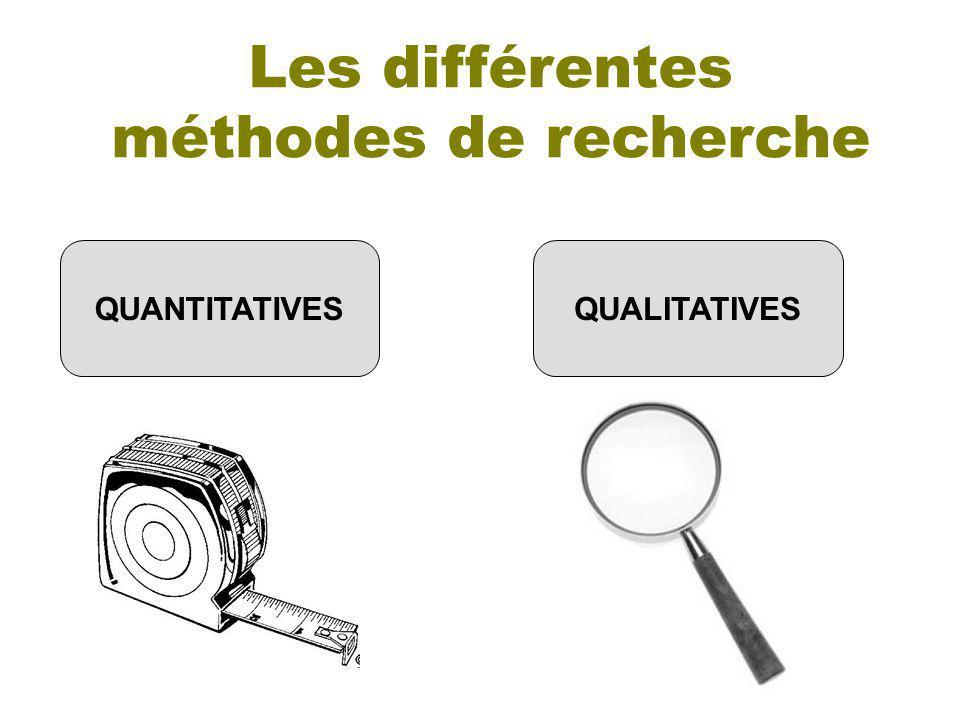 Les différentes méthodes de recherche