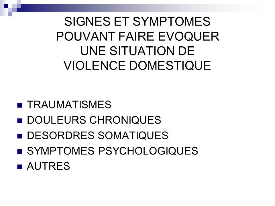 SIGNES ET SYMPTOMES POUVANT FAIRE EVOQUER UNE SITUATION DE VIOLENCE DOMESTIQUE