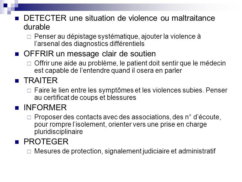 DETECTER une situation de violence ou maltraitance durable