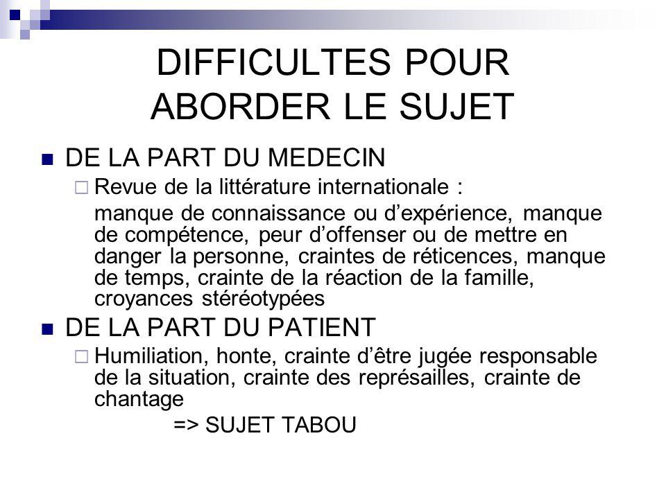 DIFFICULTES POUR ABORDER LE SUJET