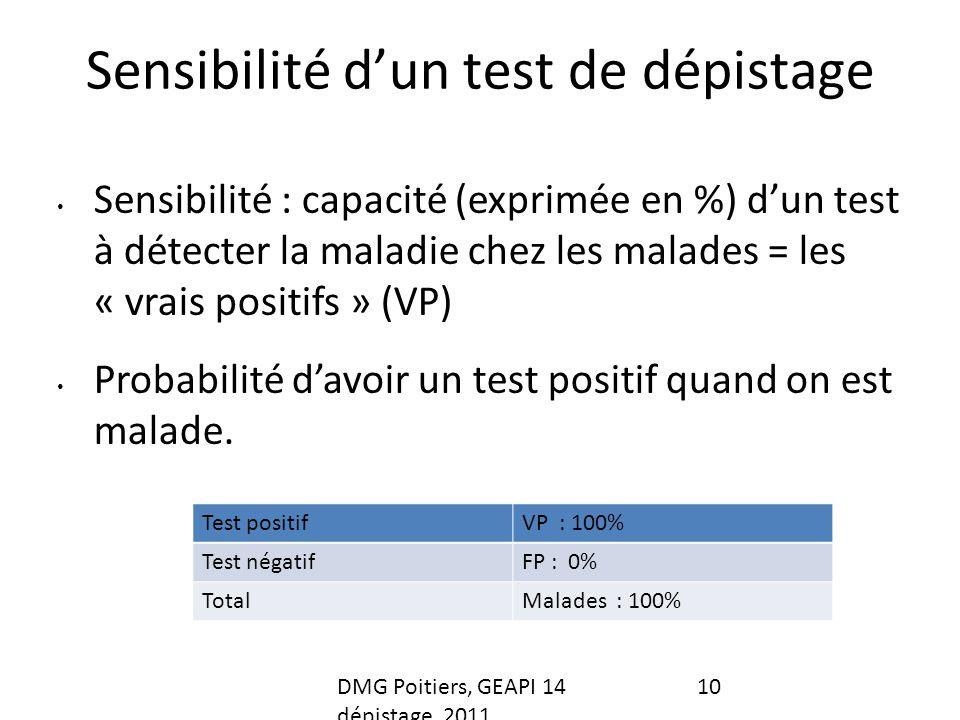 Sensibilité d'un test de dépistage