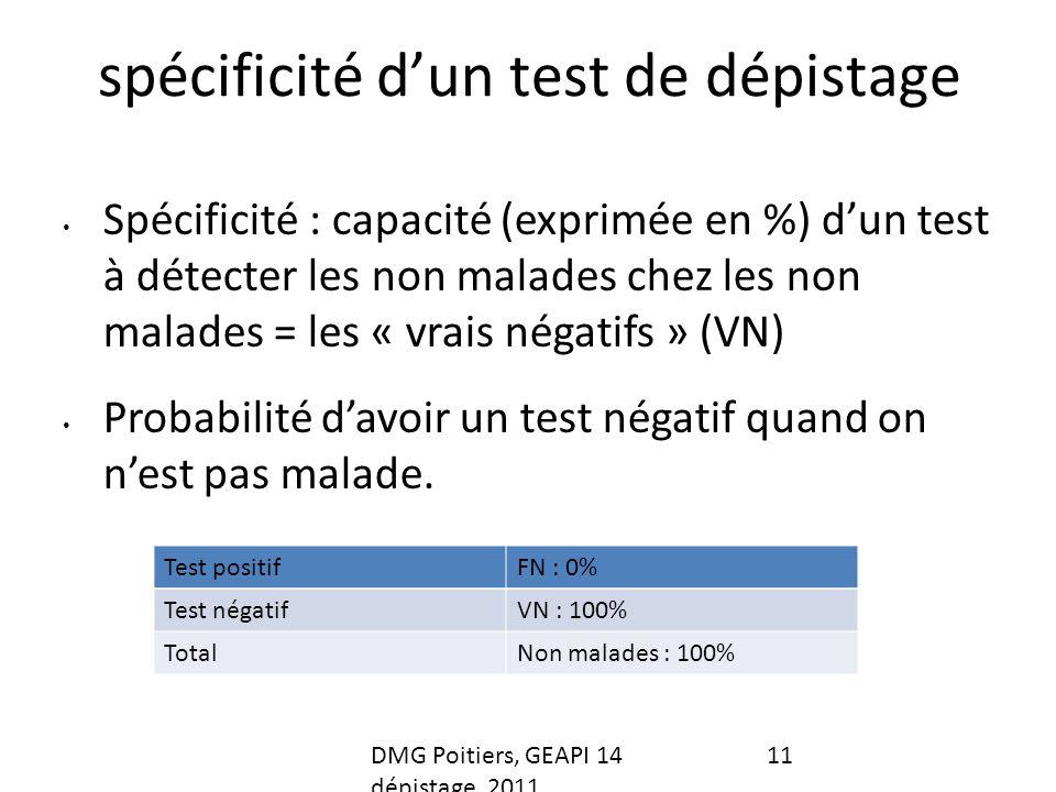 spécificité d'un test de dépistage