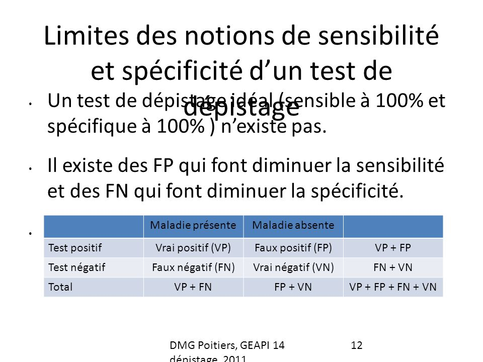 Limites des notions de sensibilité et spécificité d'un test de dépistage